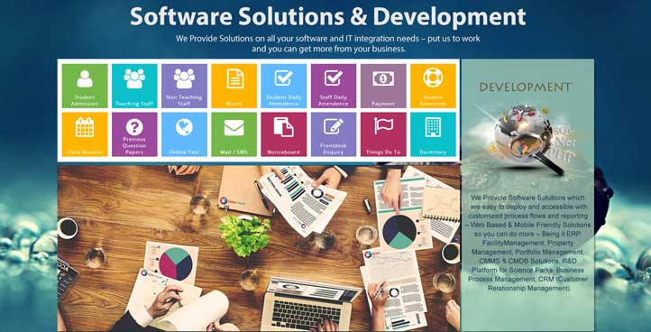 SOFTWARE SOLUTIONS & DEVELOPMENT